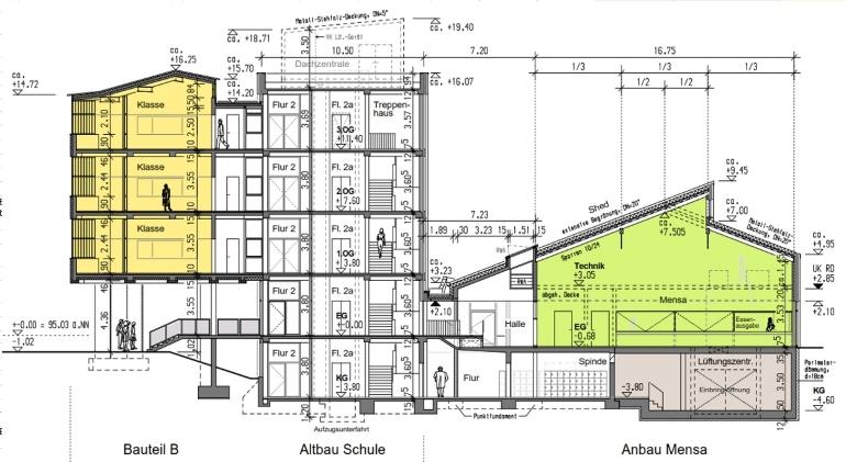 Sanierung Schillerschule Mannheim